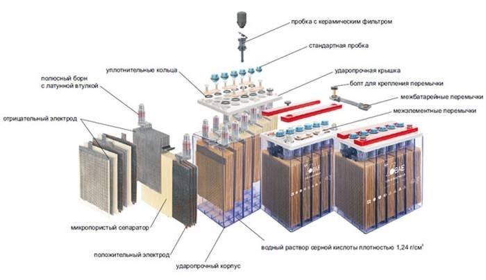Обслуживание и зарядка аккумуляторов