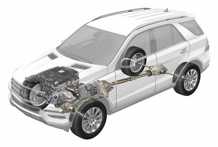 Системы полного привода автомобиля. Виды, преимущества и недостатки